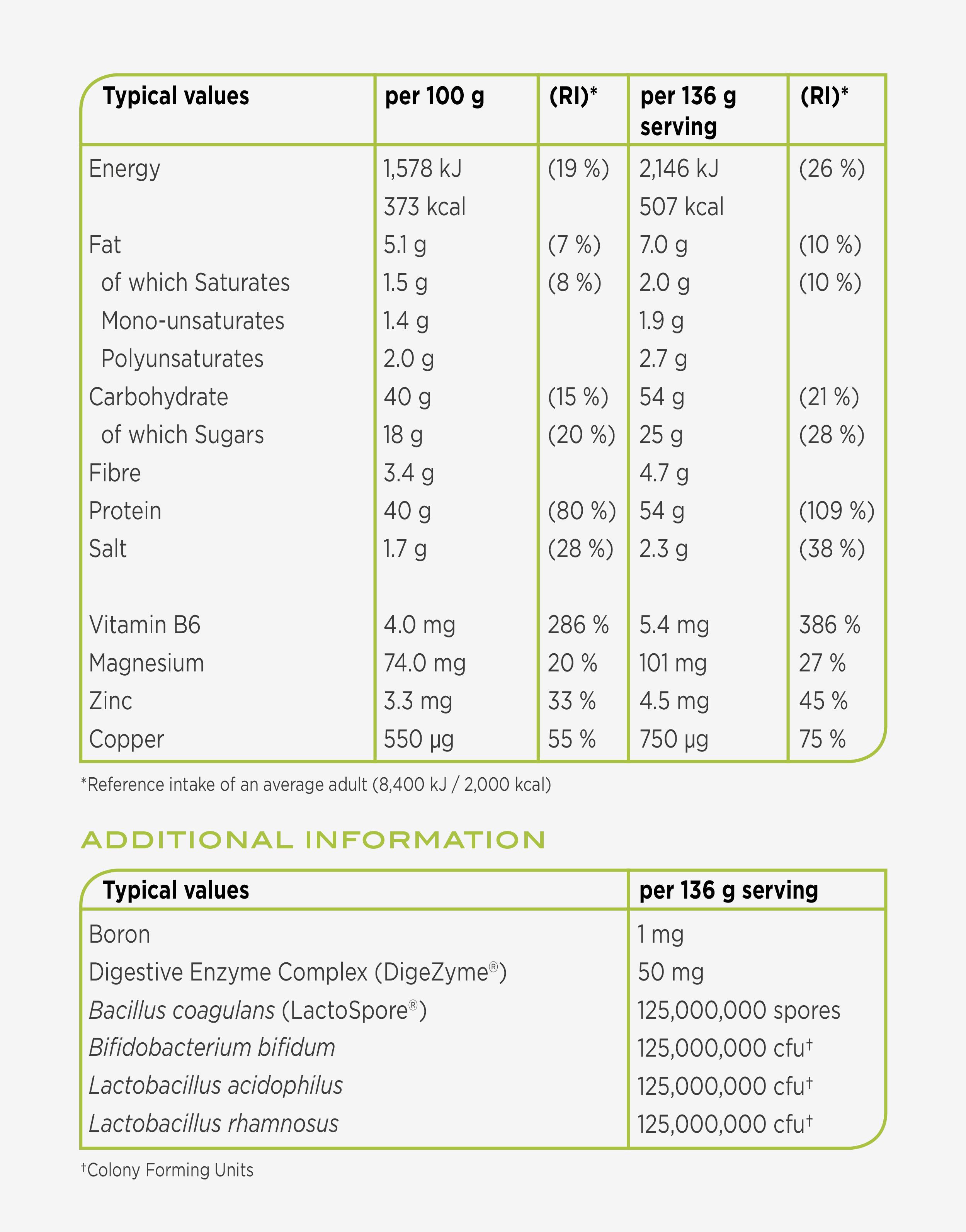 Nährwerte Reflex Nutrition Build Vegan Weight Gainer - 2727g